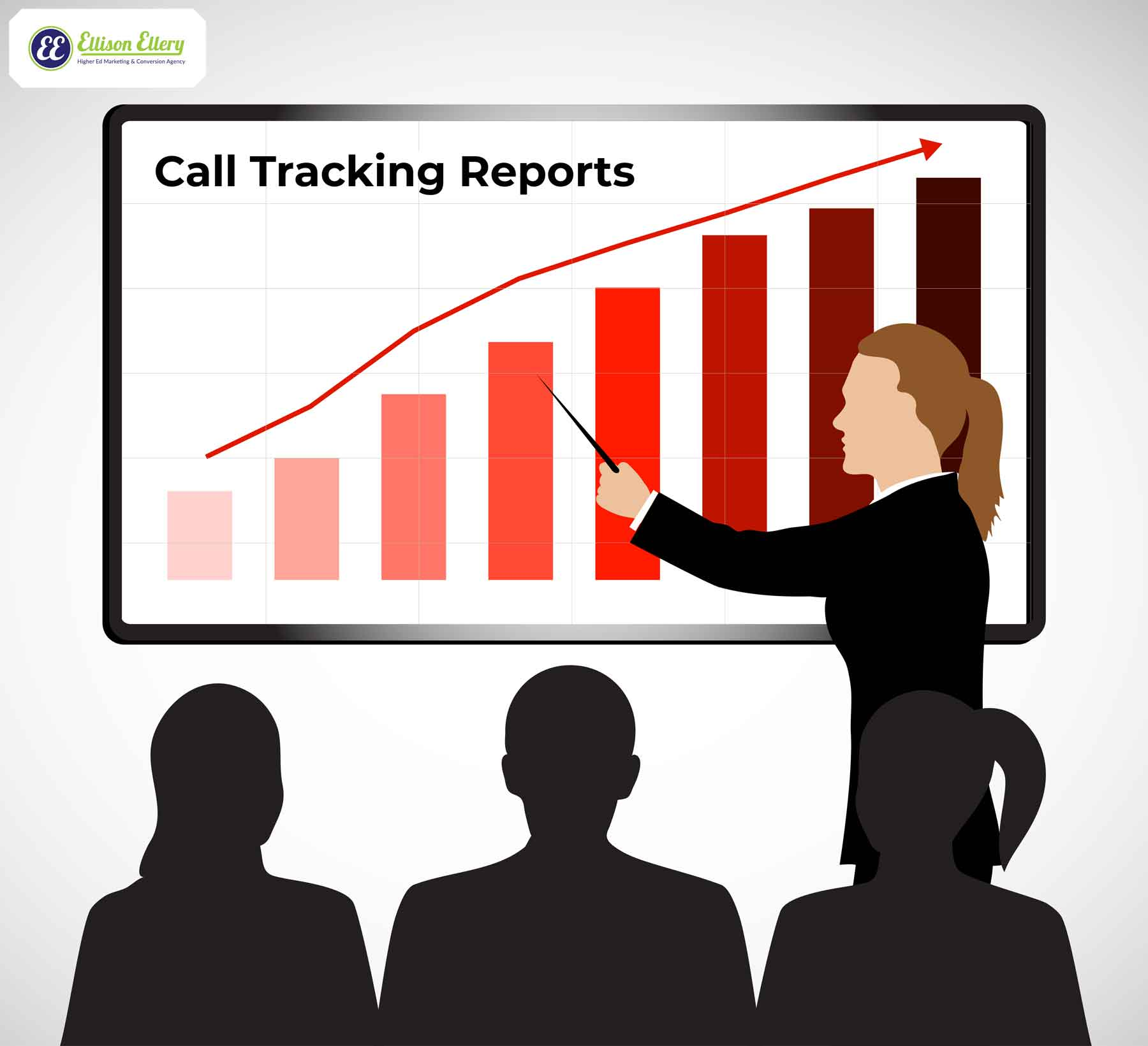 Higher Ed Call Tracking Reports
